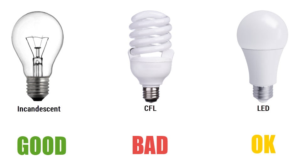 Incandescent vs CFL vs LED: For Better Health